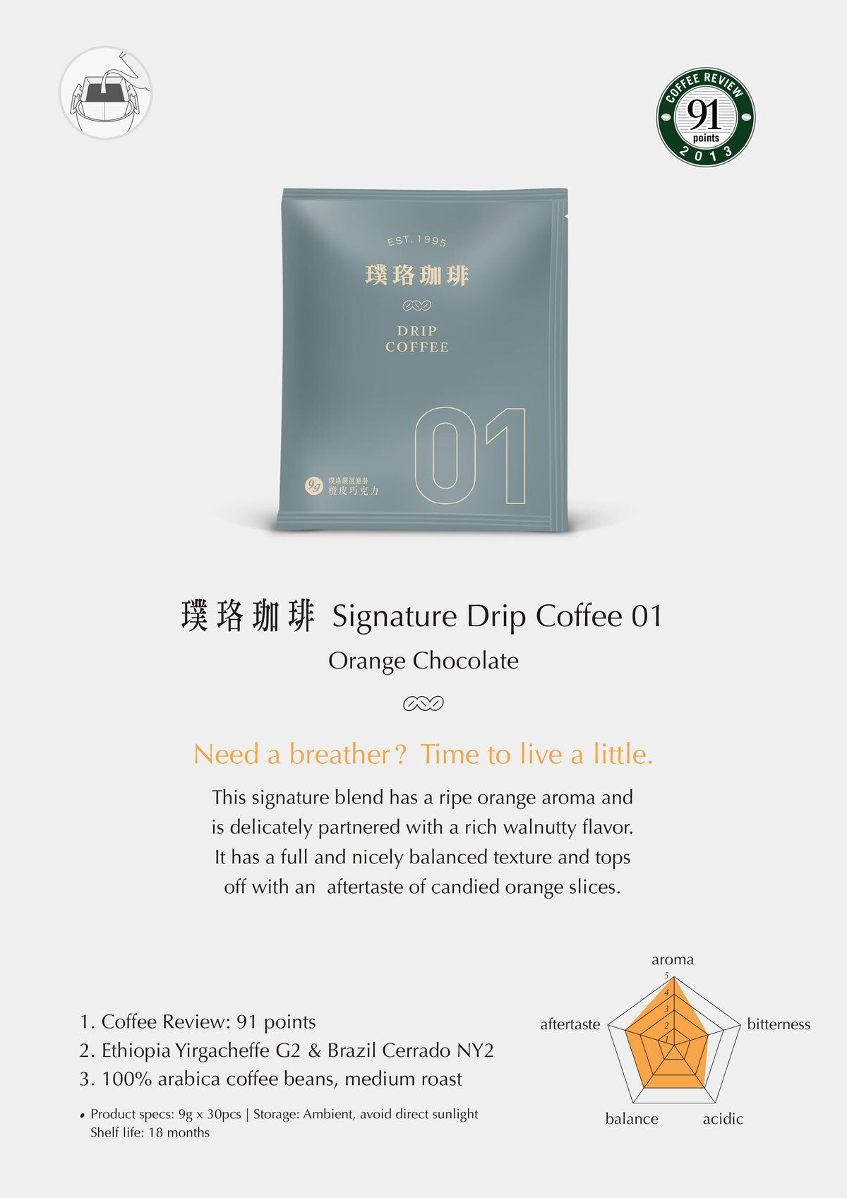 more information about drip coffee orange chocolate